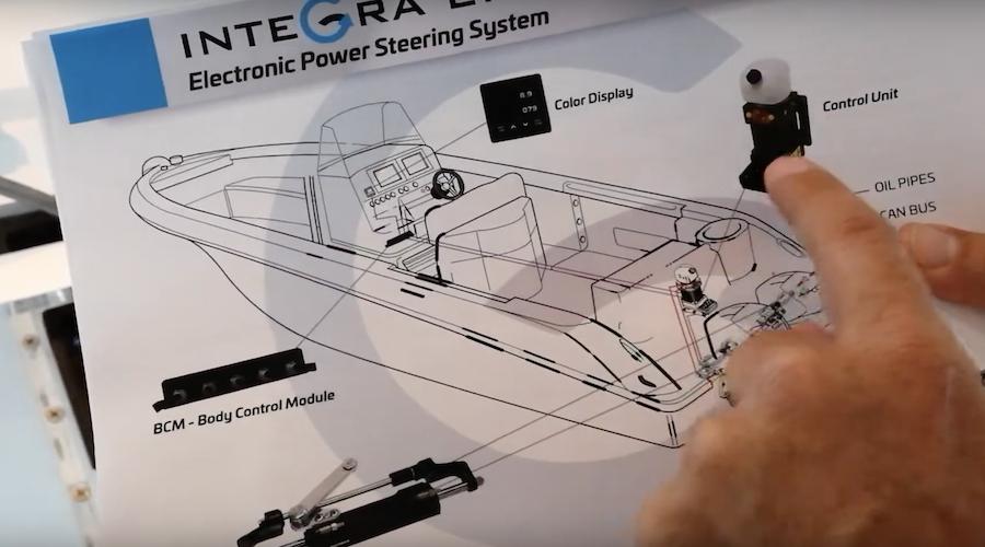Integra EPS, il nuovo sistema di guida elettro-idraulico